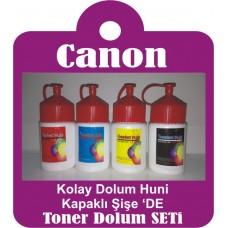 CANON  LBP 8050 TONER DOLUM TOZU SETİ  CRG-716B/C/Y/M DOLUM VİDEOSU